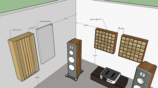 acoustics treatment project